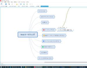 Webマーケティングの勉強会資料