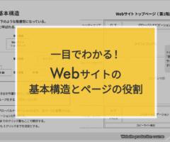 【図解】一目でわかるWebサイトの基本構造とページの役割
