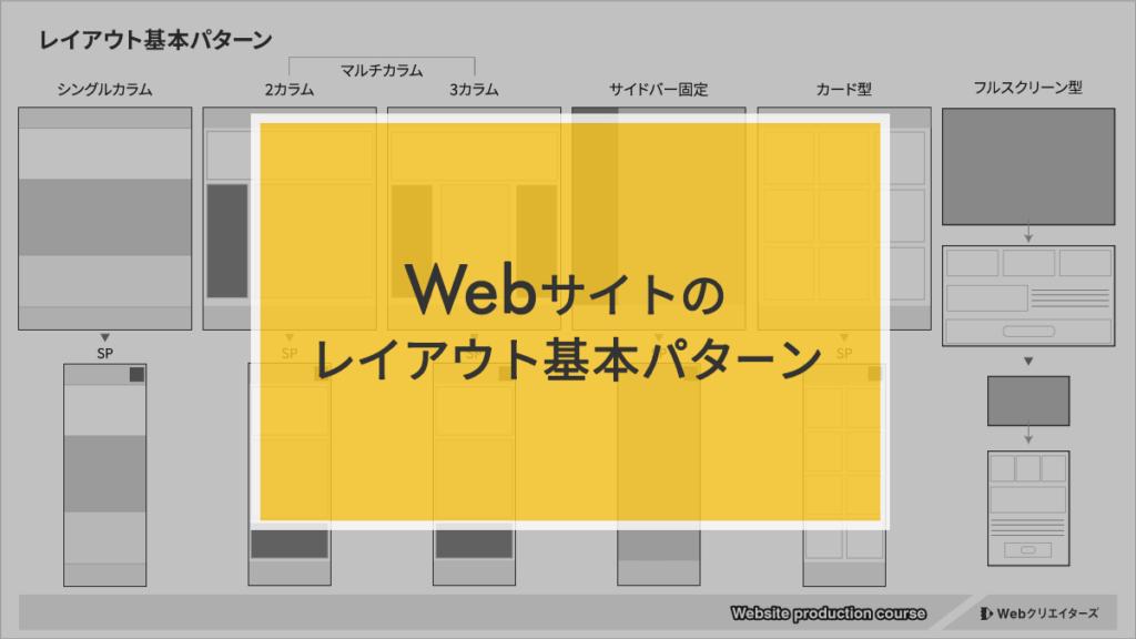 Webサイトのレイアウト基本パターン図解 目的別・メリット・デメリットまとめ